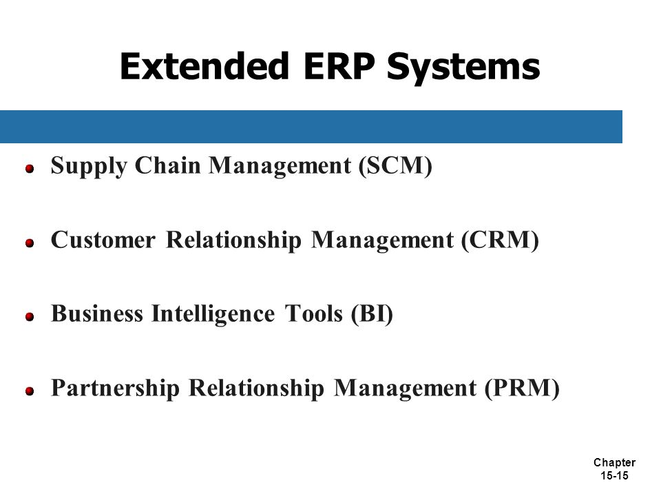 Extended ERP Systems Supply Chain Management (SCM)