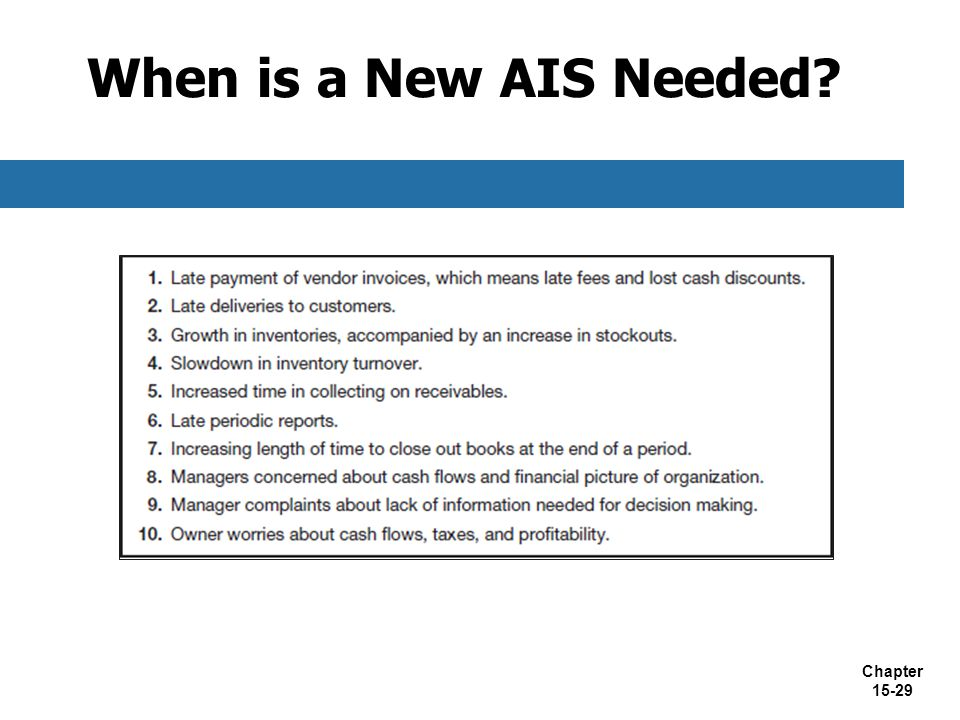 When is a New AIS Needed