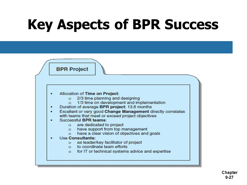 Key Aspects of BPR Success