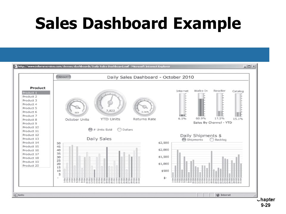 Sales Dashboard Example