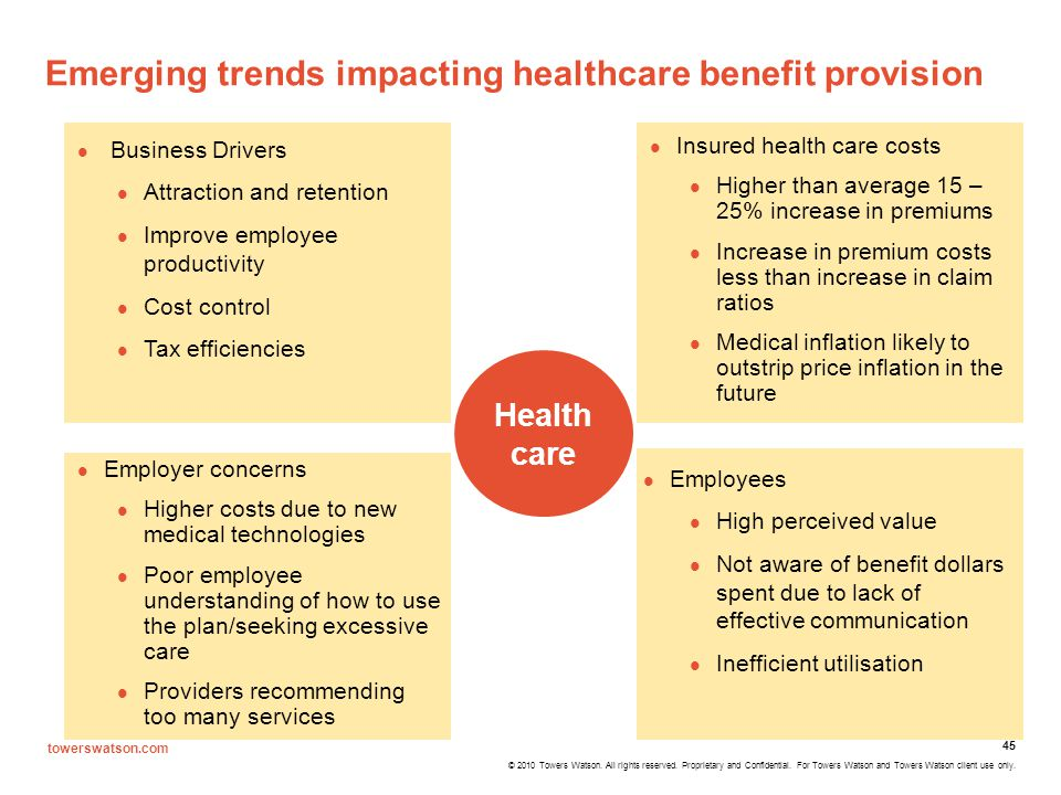 5 Trends Driving the Future of Human Services