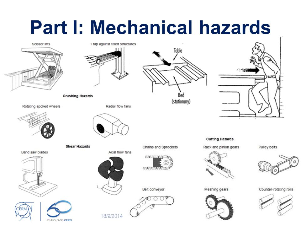 types of mechanical hazards pictures to pin on pinterest