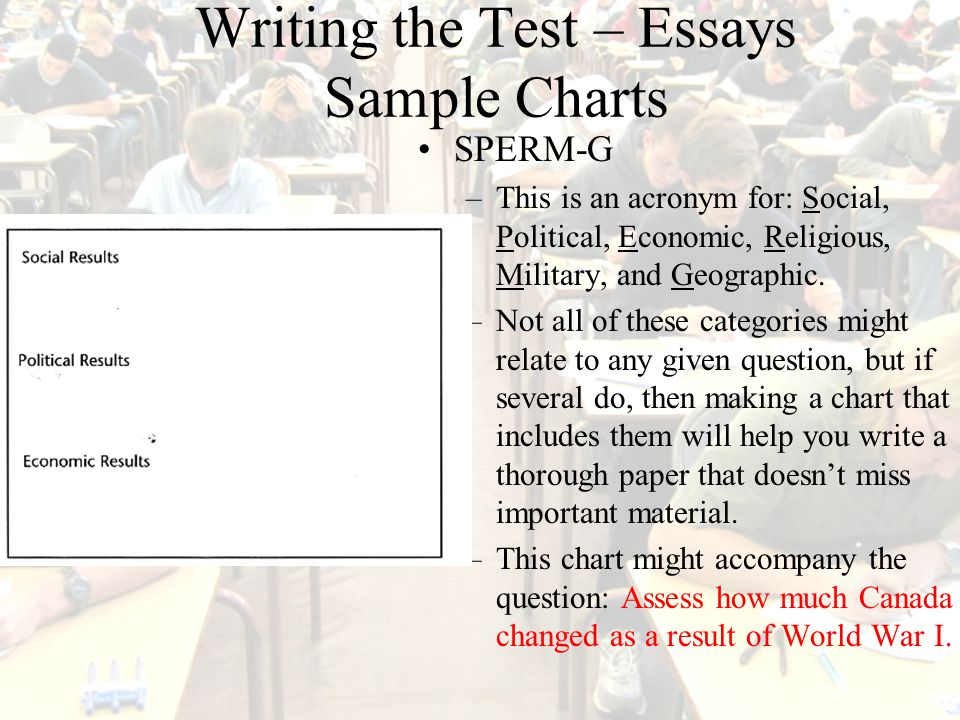 essay example question assess the extent And find homework help for other essay lab questions at enotes  claim about  an assumption in a question and then place it in context and assess other  for  example, in the question, to what extent can nationalism be seen as the primary .