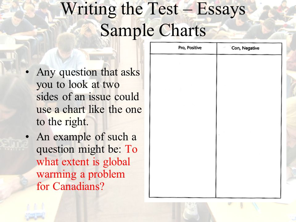 the problems of global warming essay A problem and solution essay on global warming is arguably the easiest type in terms of defining what you have to do simply use the climate change facts as an.