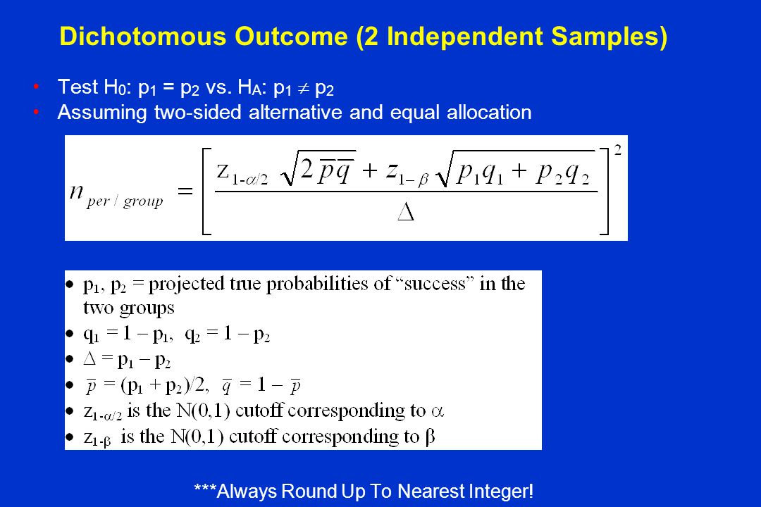 Dichotomous Outcome (2 Independent Samples)