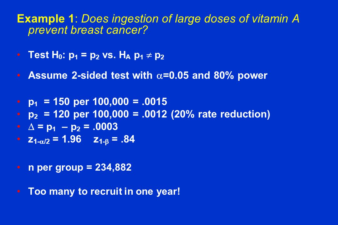 Example 1: Does ingestion of large doses of vitamin A prevent breast cancer