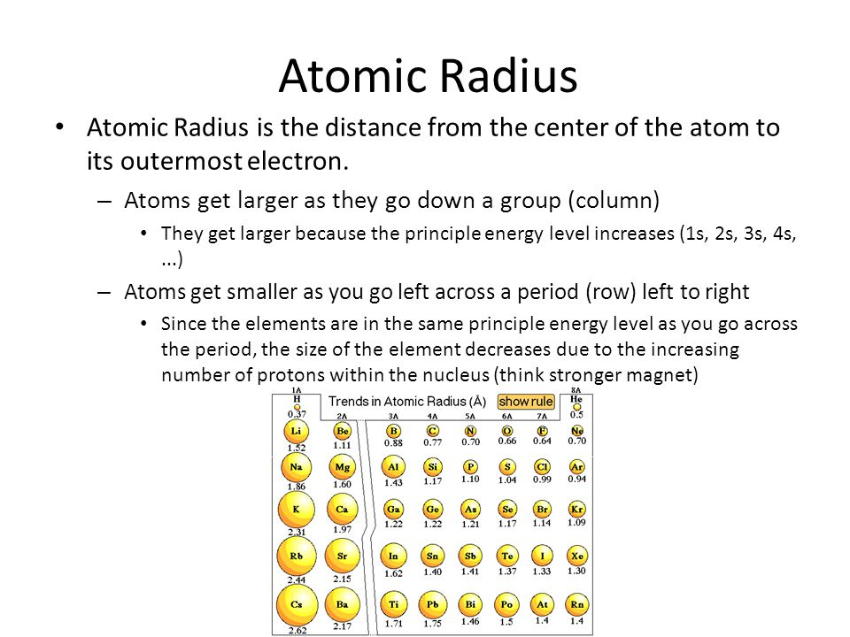 Atomic Radius Atomic Radius is the distance from the center of the atom to its outermost electron. Atoms get larger as they go down a group (column)