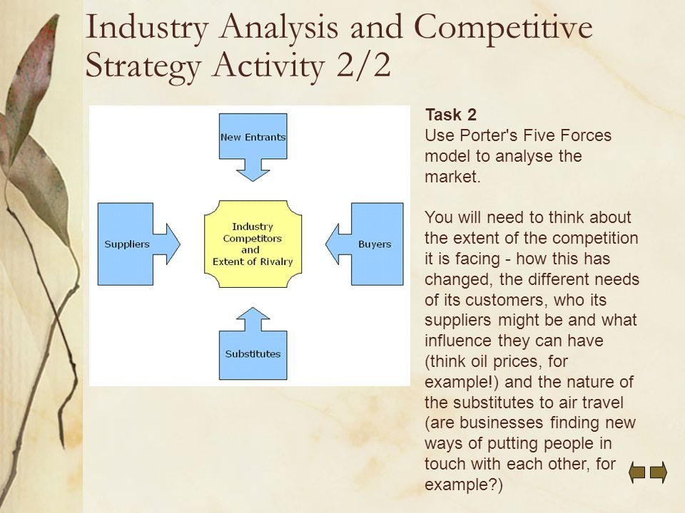 industry analysis and competitive strategy Definition of competitive strategy: competitive strategies are essential to companies competing in markets swot analysis is a straightforward model that.
