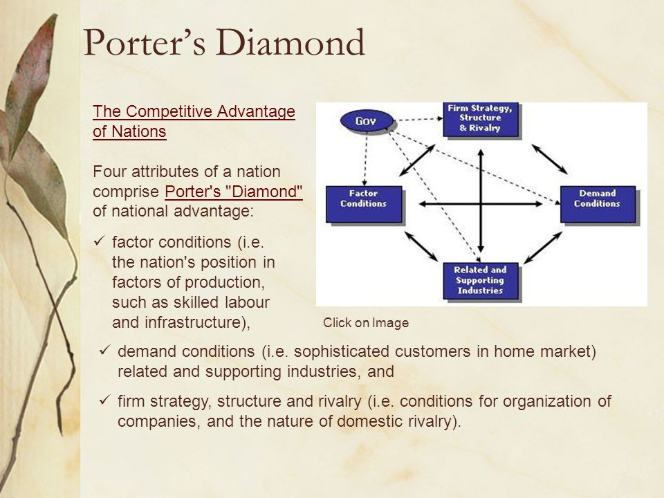 competitive advantage of nations porter review Porter describes how companies succeed in international markets his theory is based on a four-year study of patterns of competitive succes in ten nations.