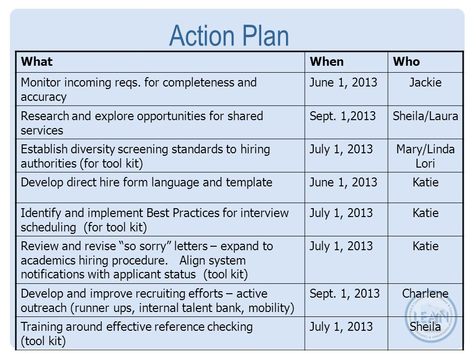 University of minnesota hiring process redesign lean for Diversity action plan template