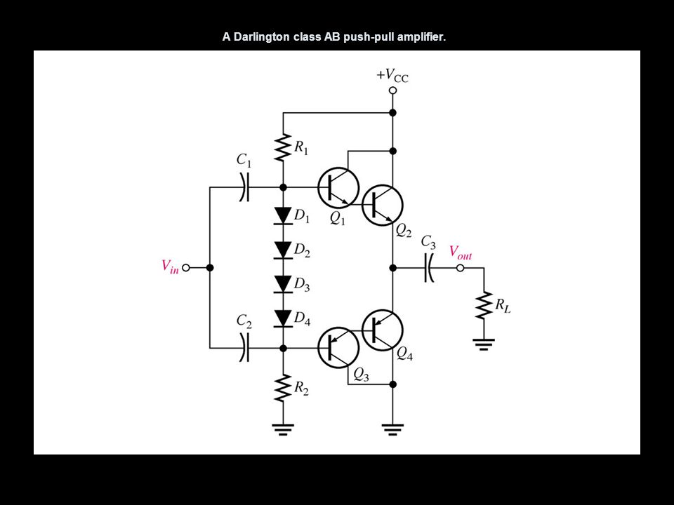 power amplifiers 25 feb ppt download