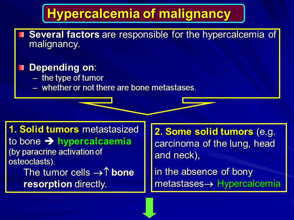 Disorders of Calcium, Phosphate and Magnesium metabolism ... Multiple Myeloma