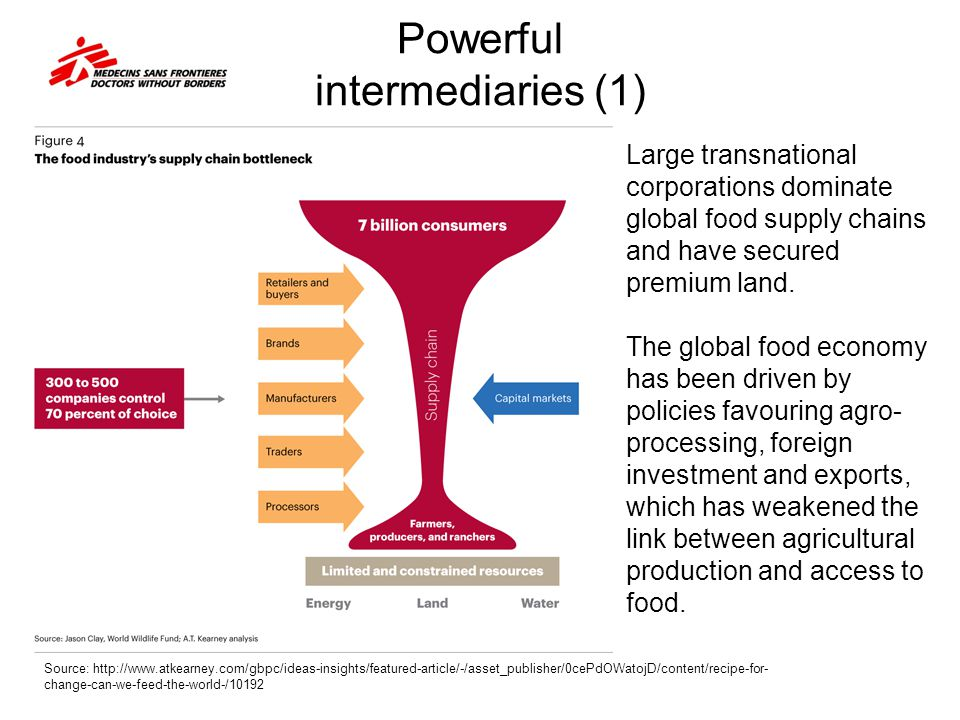 Powerful intermediaries (1)