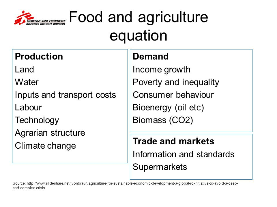 Food and agriculture equation