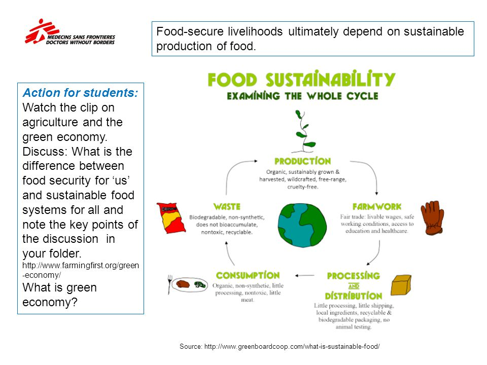 Food-secure livelihoods ultimately depend on sustainable production of food.