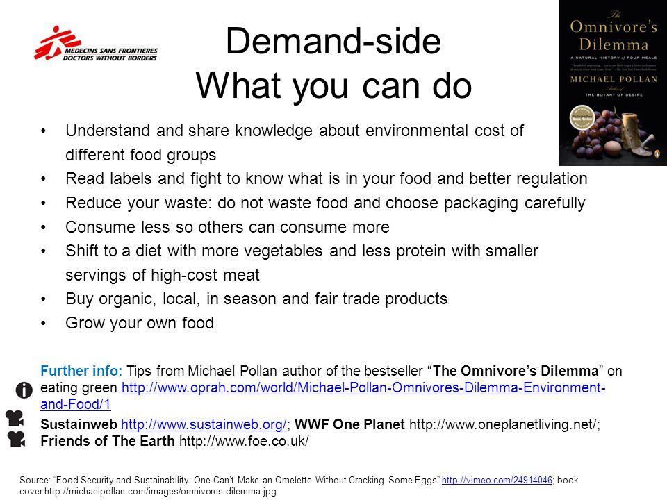 Demand-side What you can do