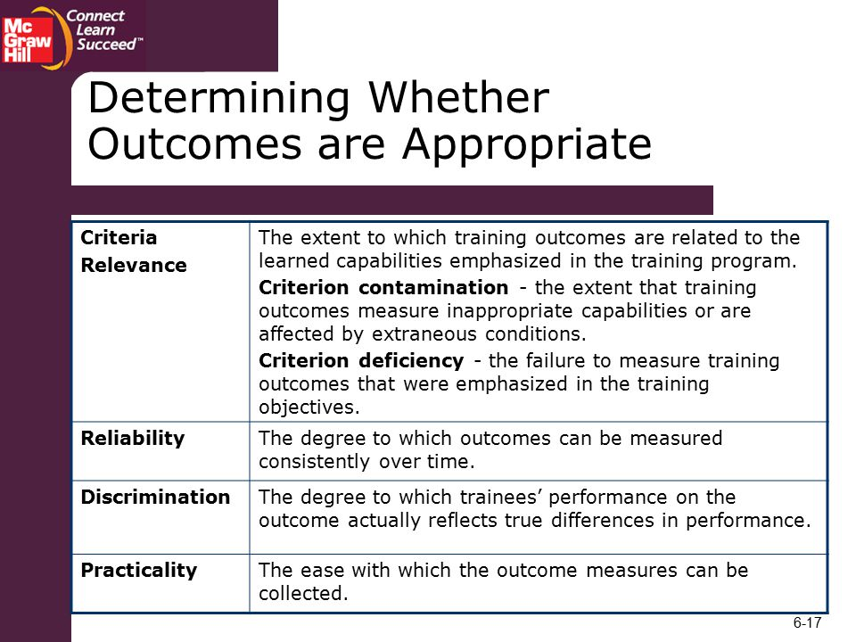 Determining Whether Outcomes are Appropriate