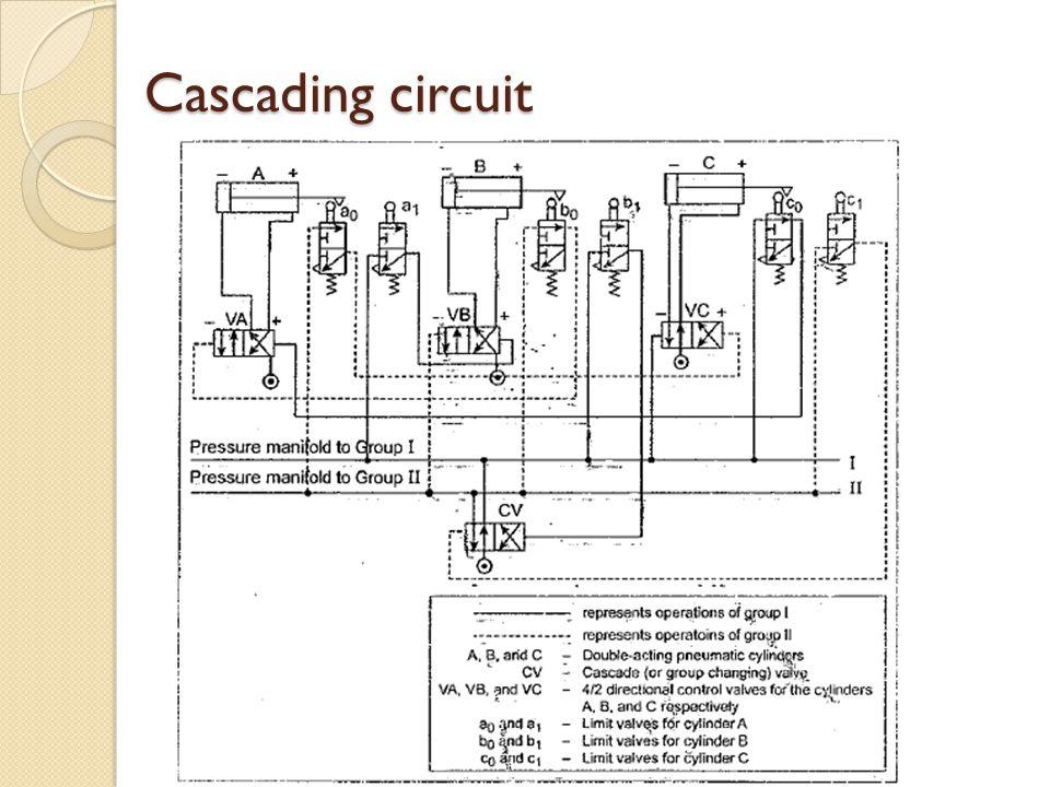 Cascading circuit