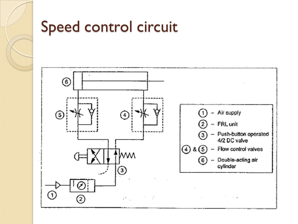 Speed control circuit