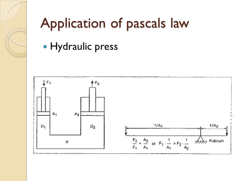 Application of pascals law