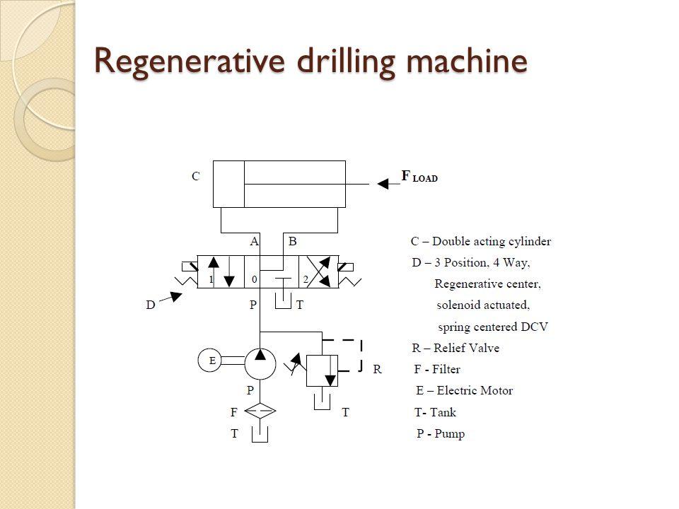 Regenerative drilling machine