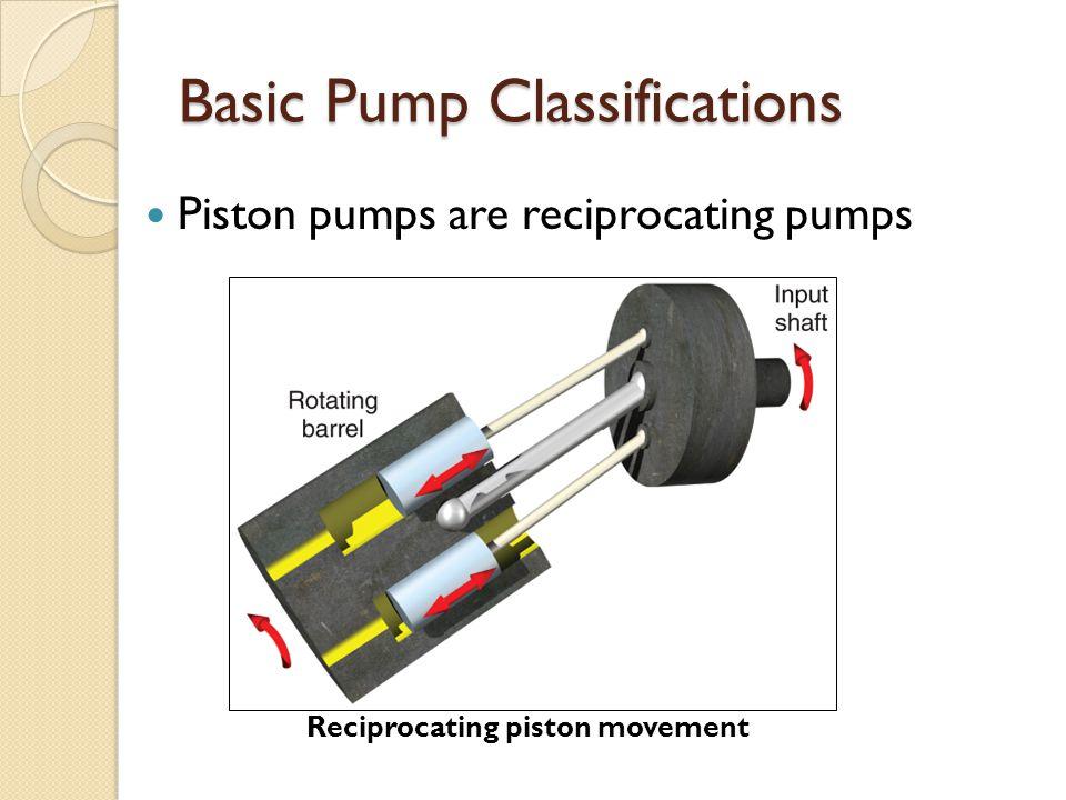 Basic Pump Classifications