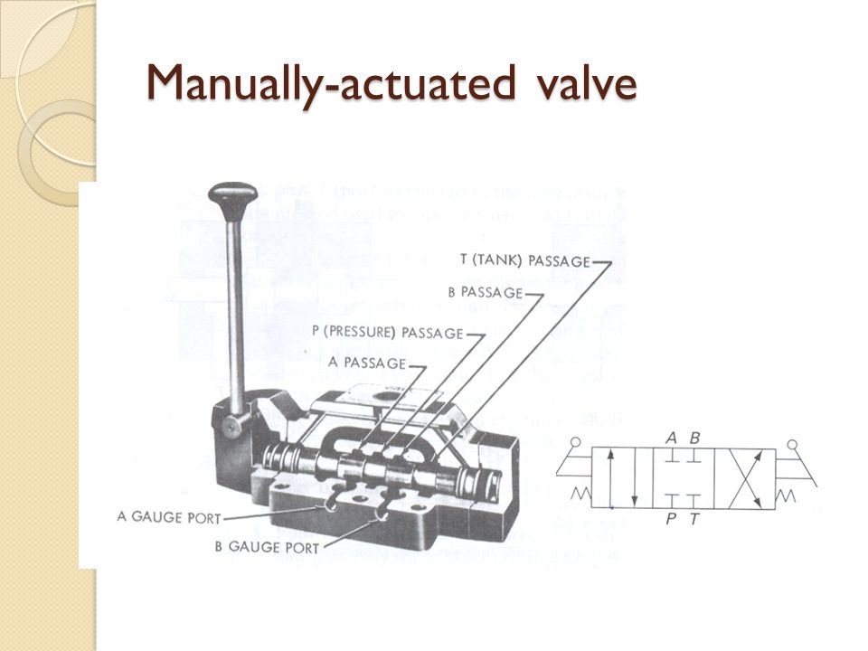 Manually-actuated valve