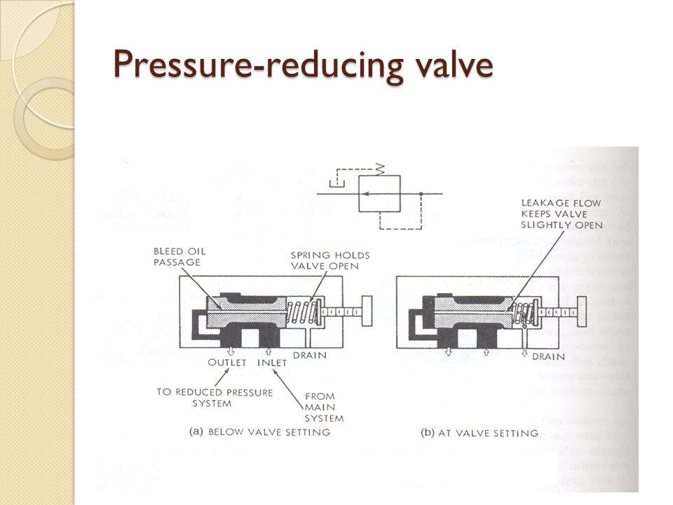 Pressure-reducing valve