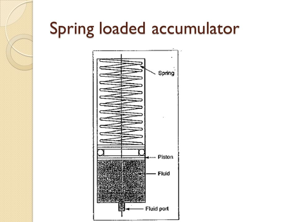 Spring loaded accumulator