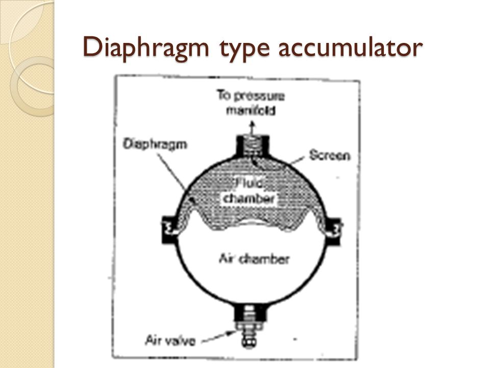 Diaphragm type accumulator