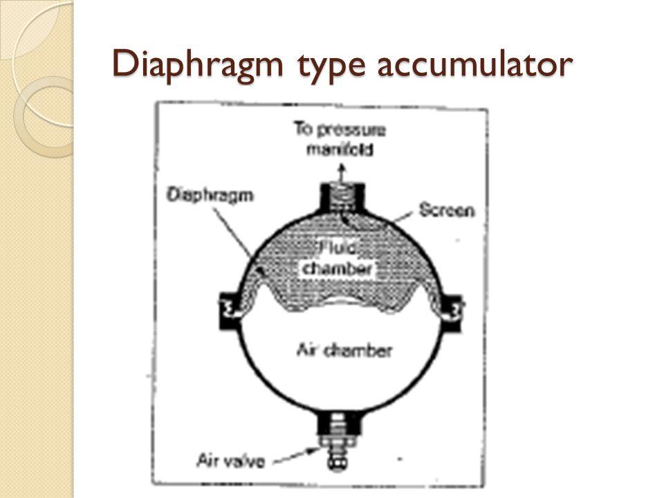 Diaphragm type accumulator