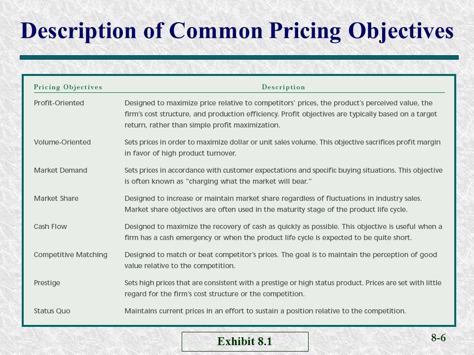 target return objective pricing
