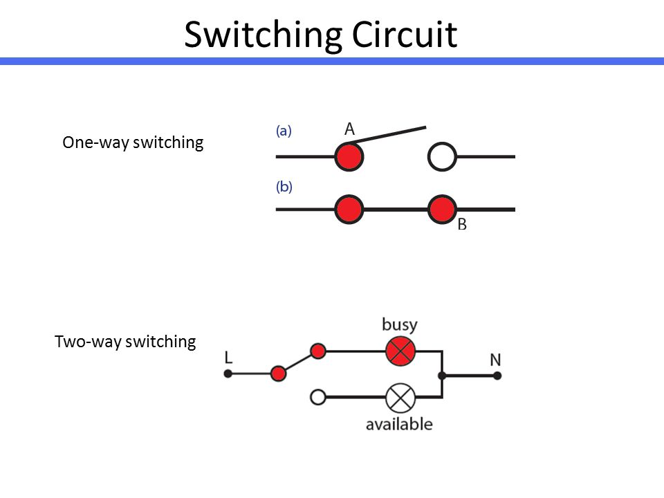 Switching+Circuit+One way+switching+Two way+switching one way switch wiring diagram efcaviation com one way light switch wiring diagram at eliteediting.co