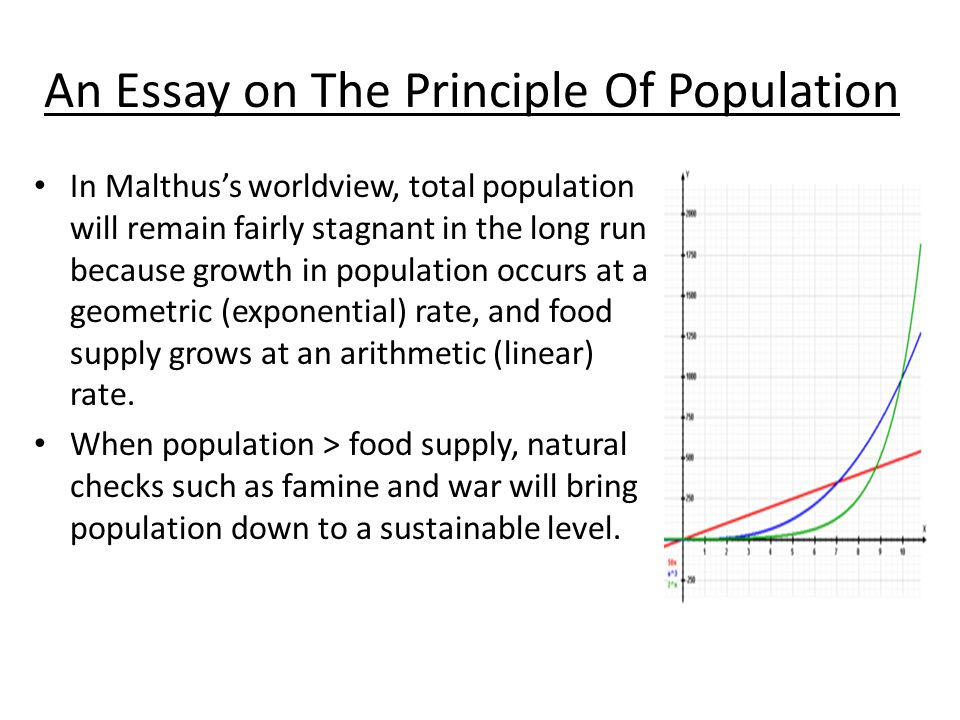 population conclusion essay What is graph description writing and why is it important  the percentage of the elderly population has risen from 30% to 60% in the past 30 years  concluding the essay in conclusion/in summary, there is a correlation between the two graphs.