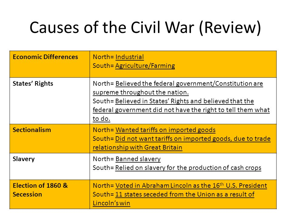 The American Civil War SS8H6: The student will analyze the impact ...