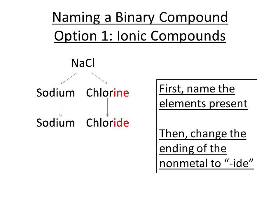 Binary options compound interest