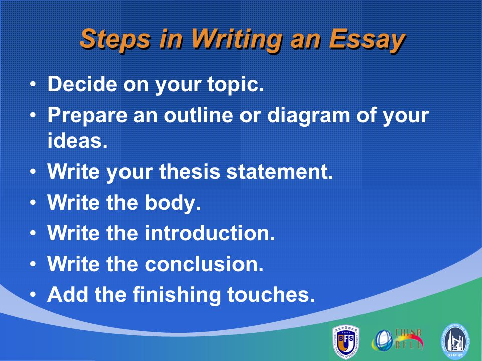 Steps to writing an introduction for an essay