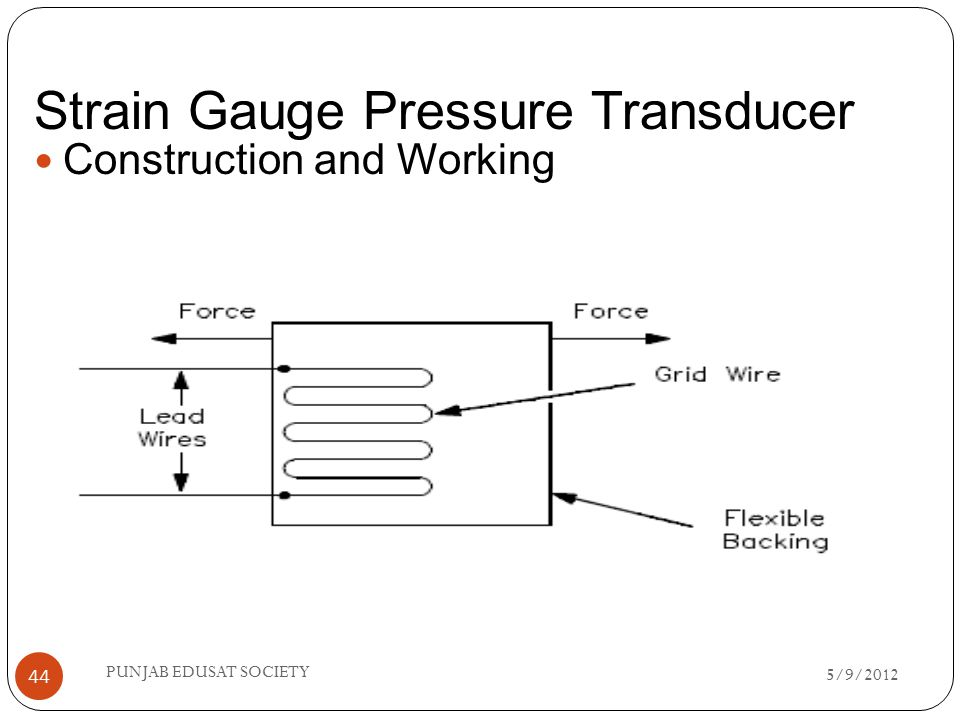 TRANSDUCERS: VARIABLE RESISTIVE/CAPACITIVE/ INDUCTIVE - ppt video ...