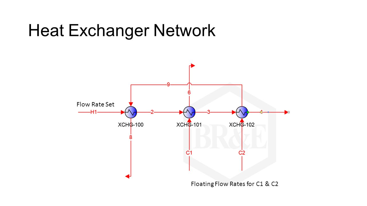 heat exchanger network Considering risk assessment at the early-stage of heat exchanger network (hen) synthesis can significantly contribute to obtaining inherently safer design the development of quantitative safety metrics at the early.