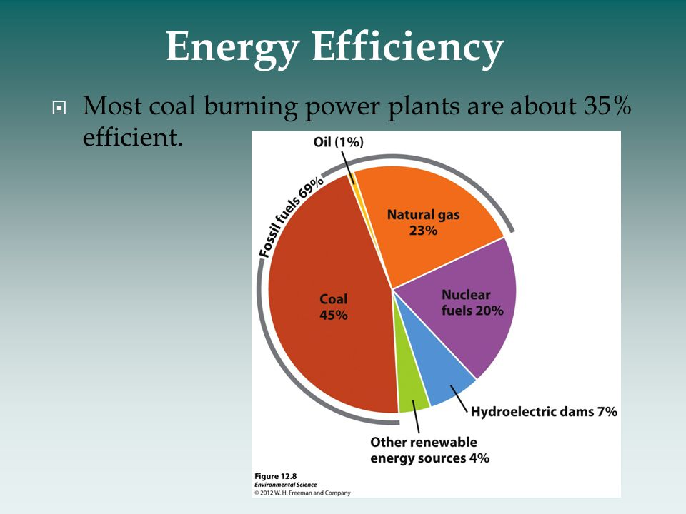 Nonrenewable Energy Resources Ppt Download