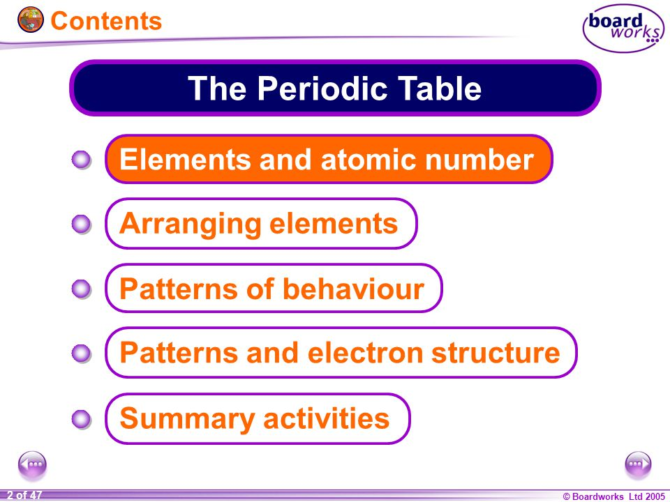 Ks4 chemistry the periodic table ppt download the periodic table elements and atomic number arranging elements urtaz Image collections