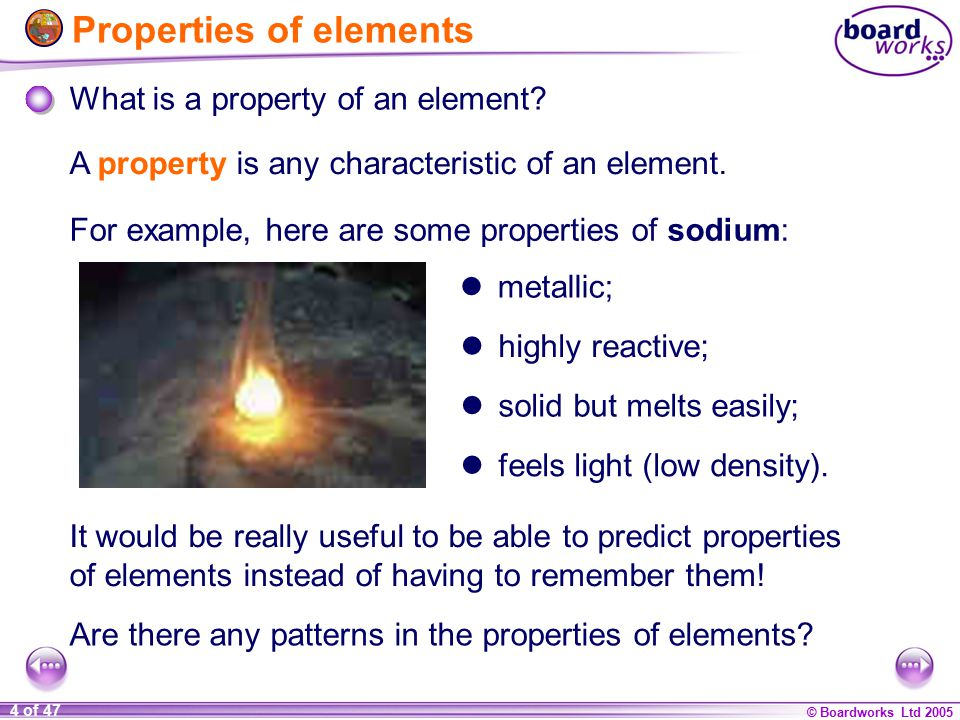 Ks4 Chemistry The Periodic Table Ppt Download