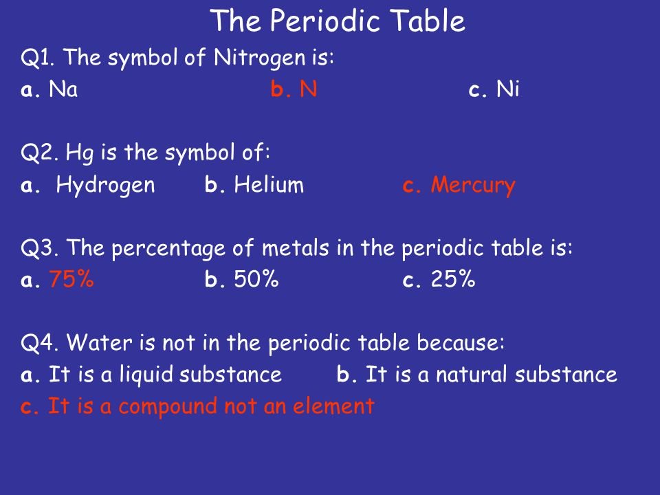 Atoms elements and the periodic table ppt download the periodic table q1 the symbol of nitrogen is a na b urtaz Gallery