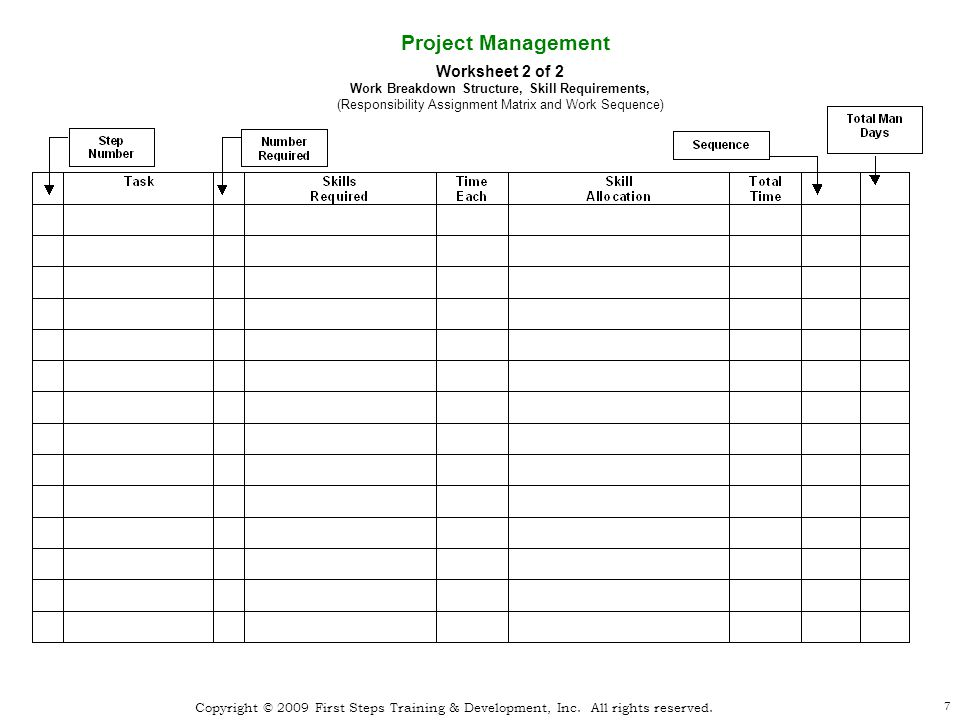 Project Management Presented by ppt download – Project Management Worksheet