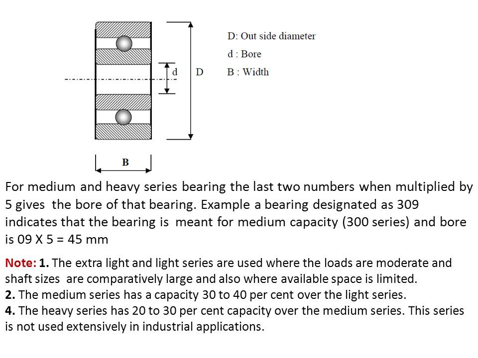 For medium and heavy series bearing the last two numbers when multiplied by 5 gives the bore of that bearing. Example a bearing designated as 309 indicates that the bearing is meant for medium capacity (300 series) and bore is 09 X 5 = 45 mm