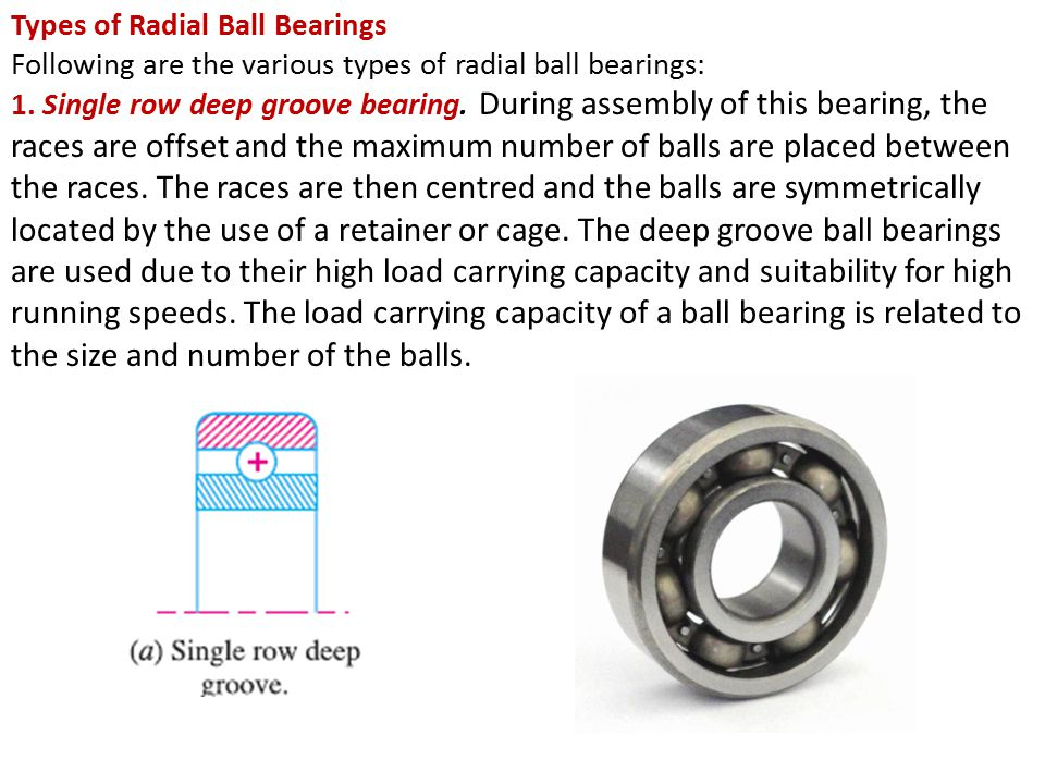 Types of Radial Ball Bearings