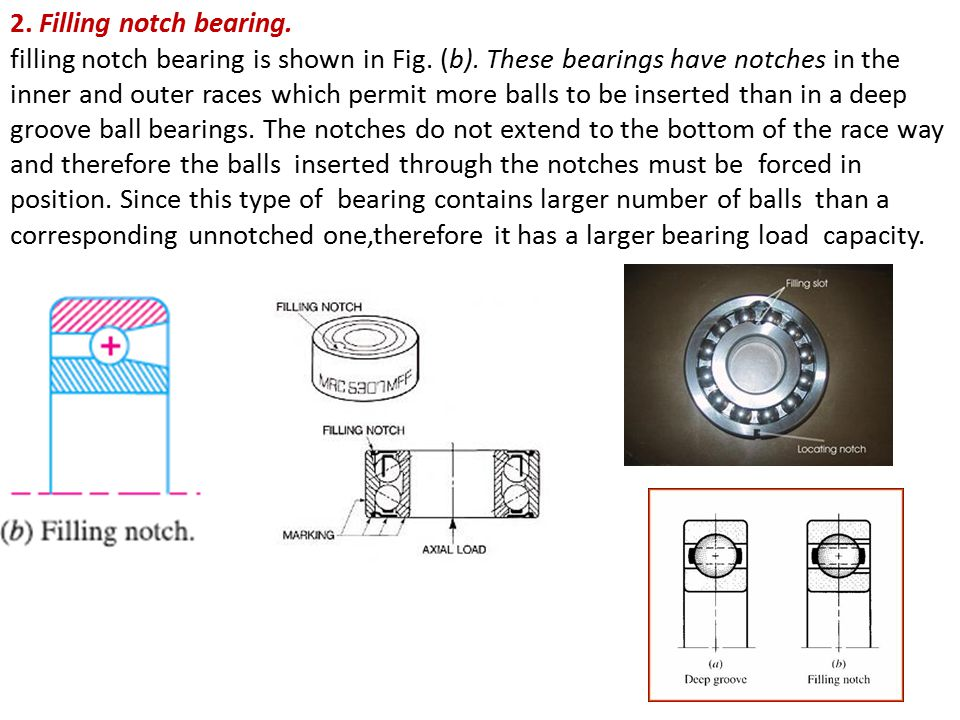 2. Filling notch bearing.