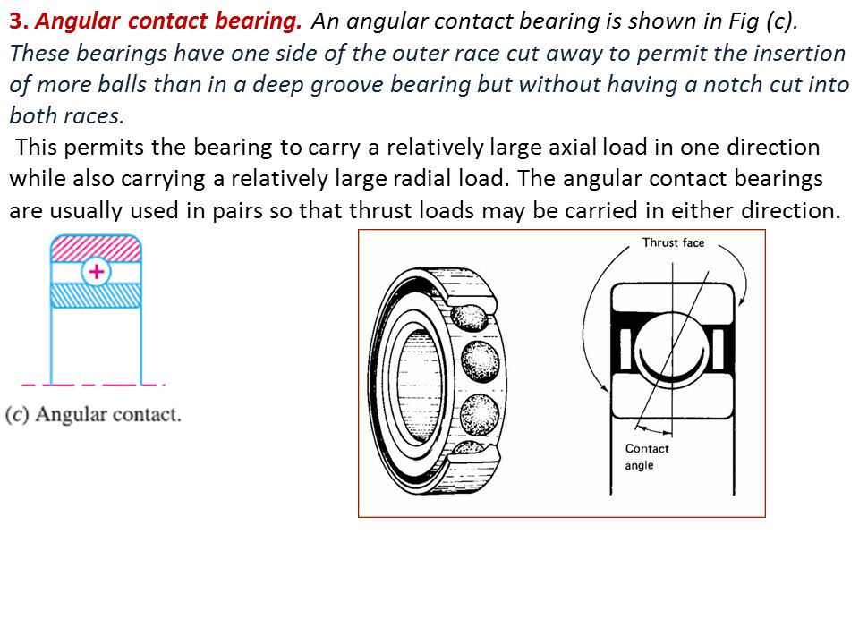 3. Angular contact bearing