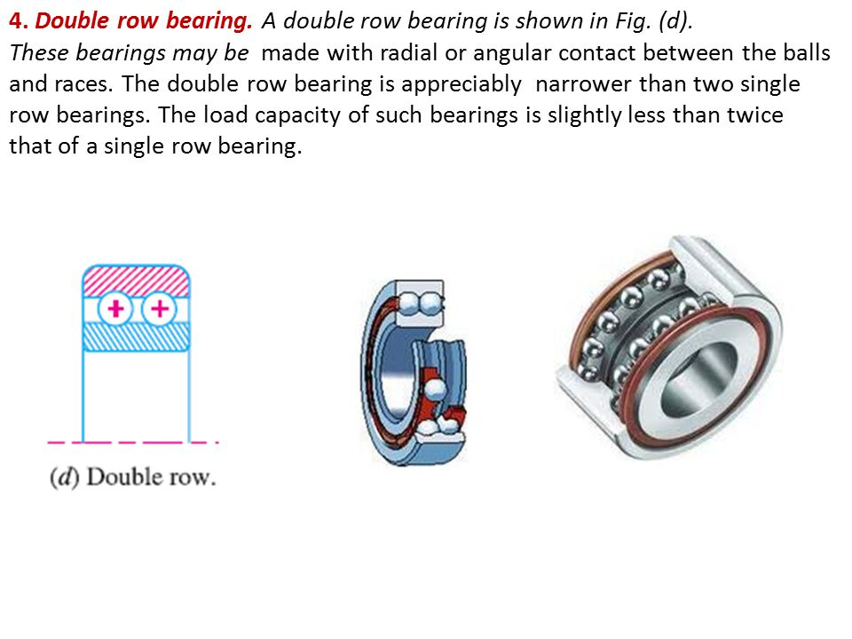 4. Double row bearing. A double row bearing is shown in Fig. (d).