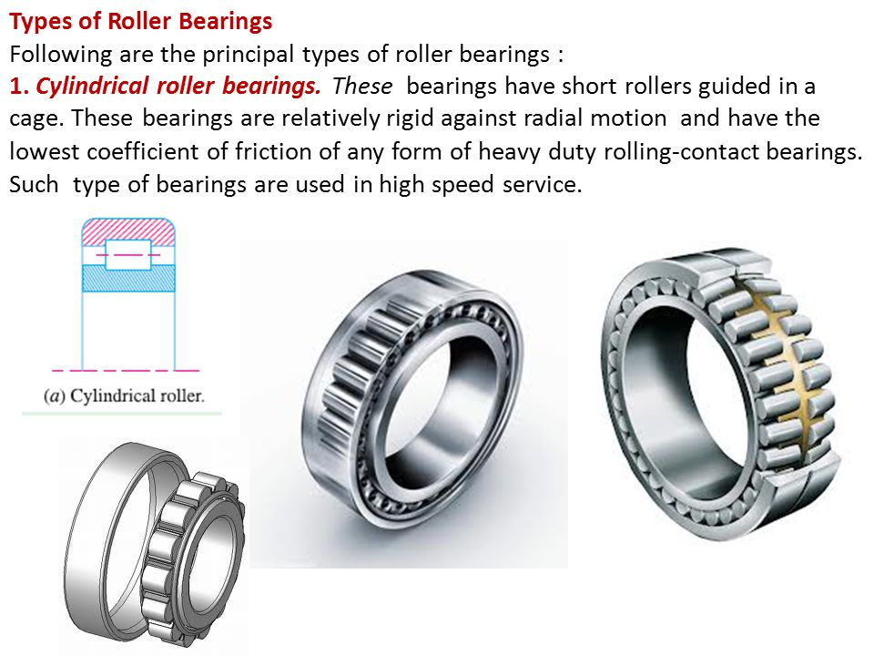Types of Roller Bearings